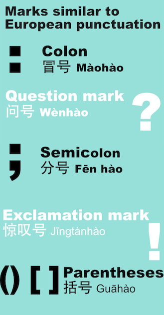 Chinese punctuation - European punctuation