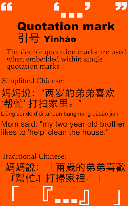 Chinese punctuation - Quotation mark