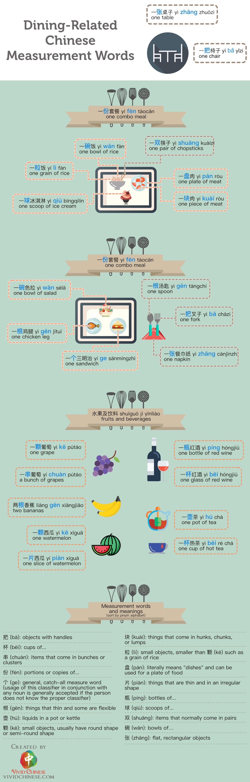 Dining-Related Chinese Measurement Words Simplified Chinese Version
