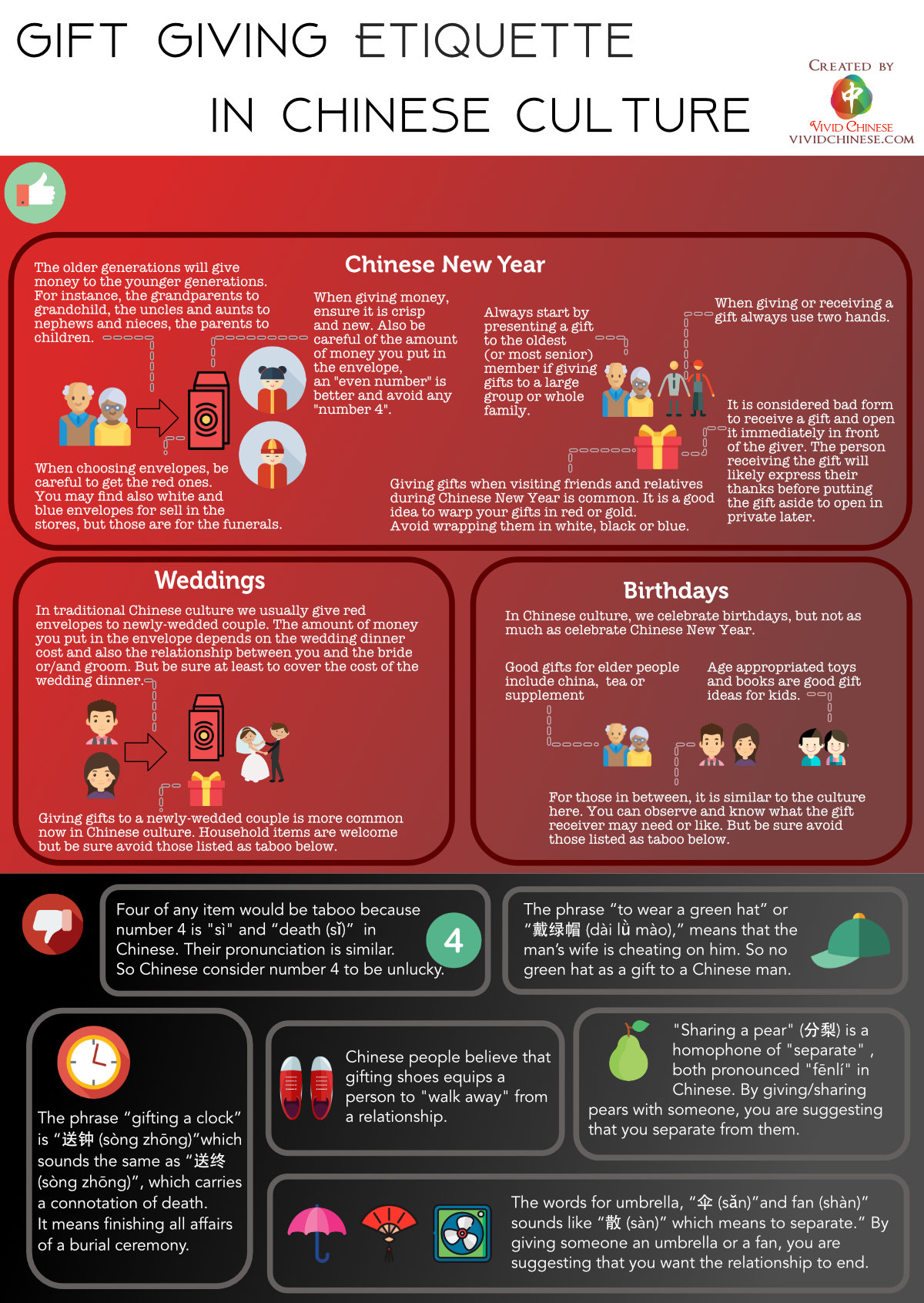 Gift Giving Etiquette In Chinese Culture simplified infographic
