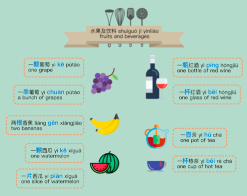 Chinese measurement word infographic 3