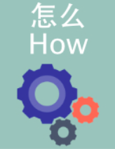 how in Chinese