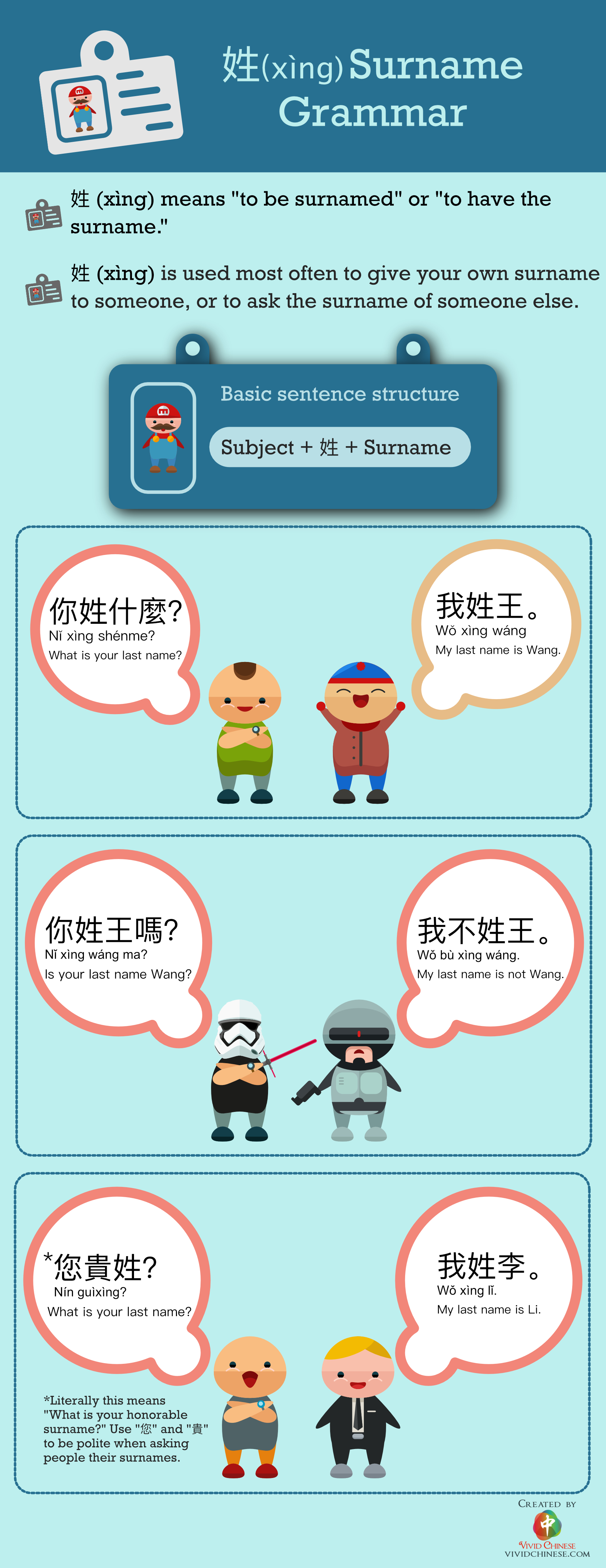 Surname in Chinese Traditional Chinese Version Infographic