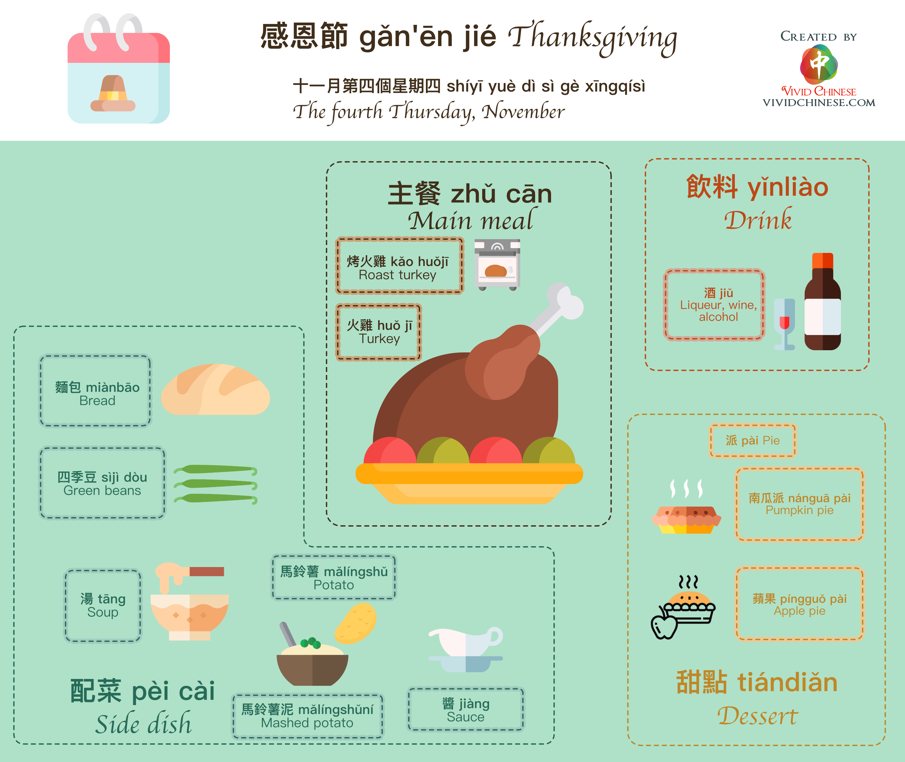 Thanksgiving Vocabulary Traditional Chinese Version
