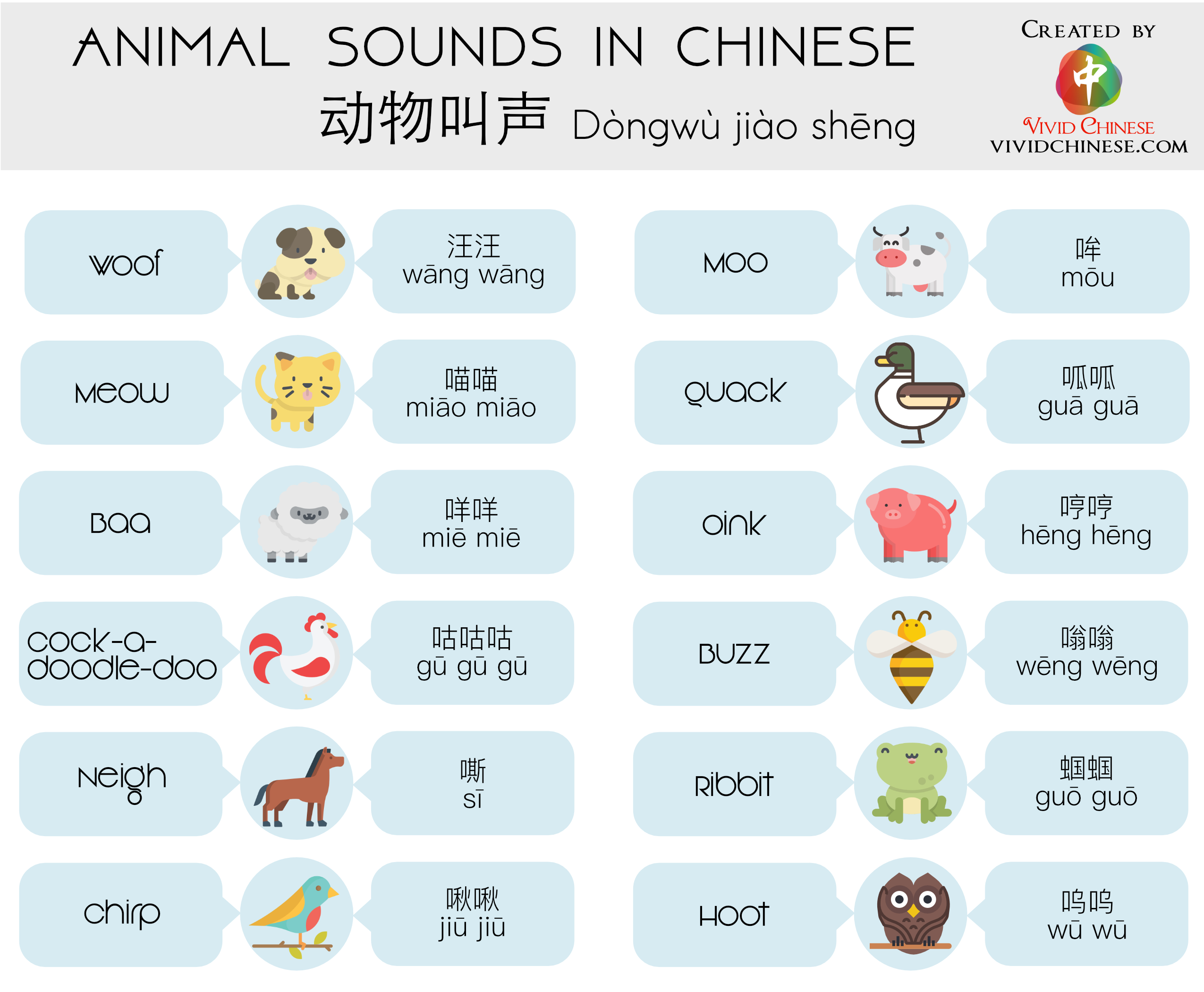 Animal sounds in Chinese Infographic