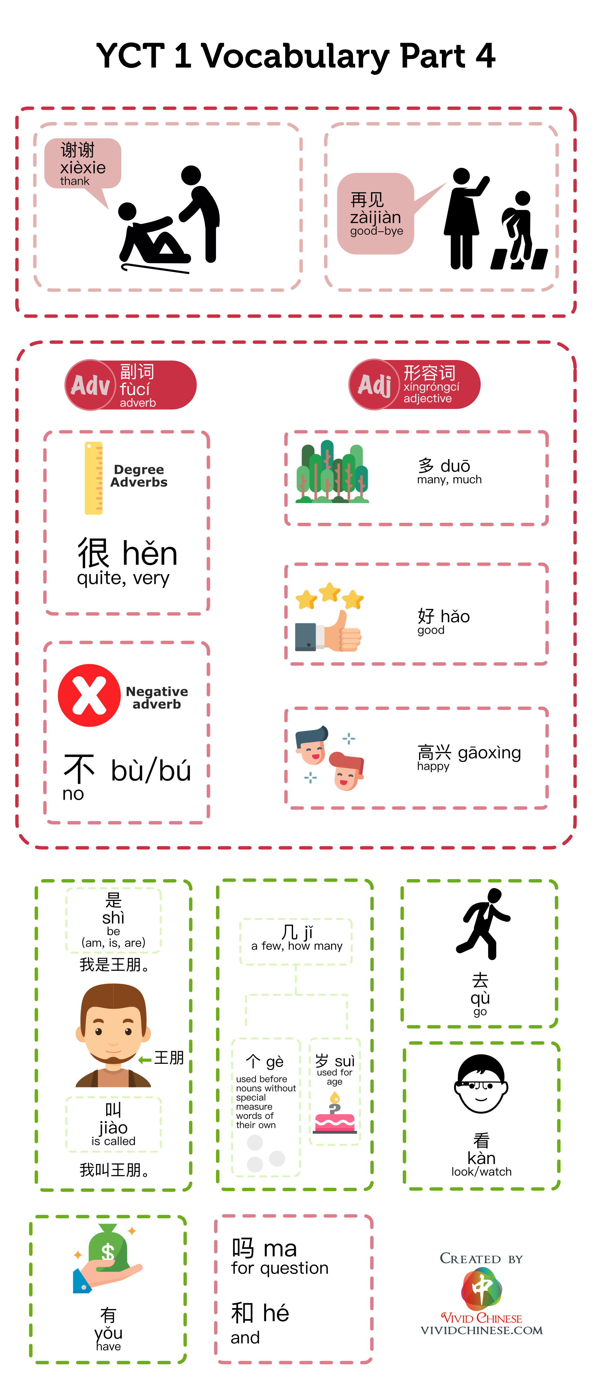 YCT 1 vocabulary (part 4) Infographic