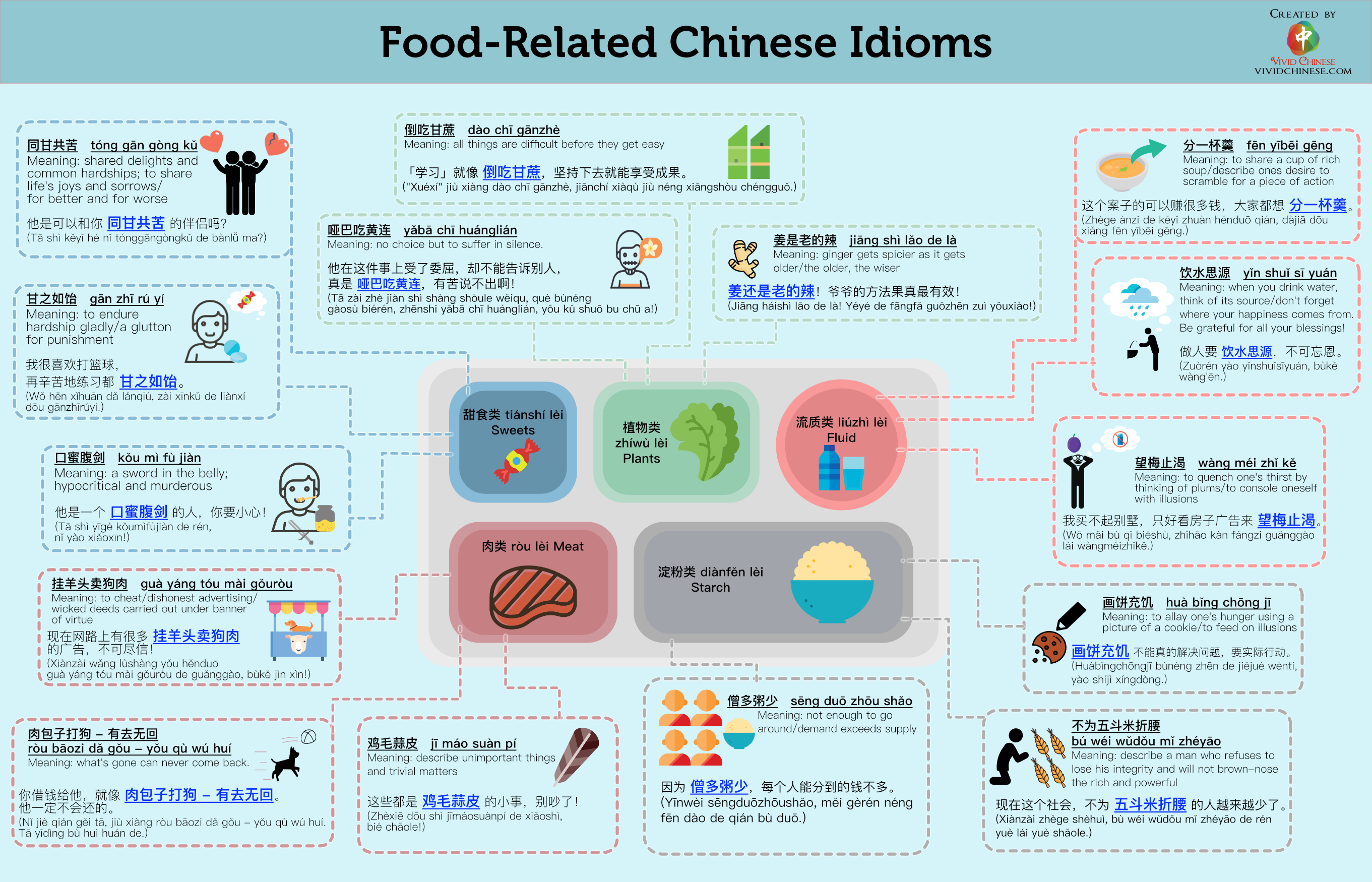 Chinese Idioms Chengyu: Food-Related Simplified version