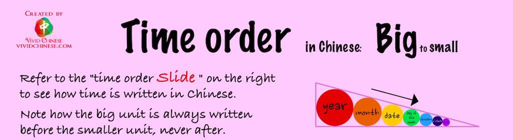 Time order in Chinese