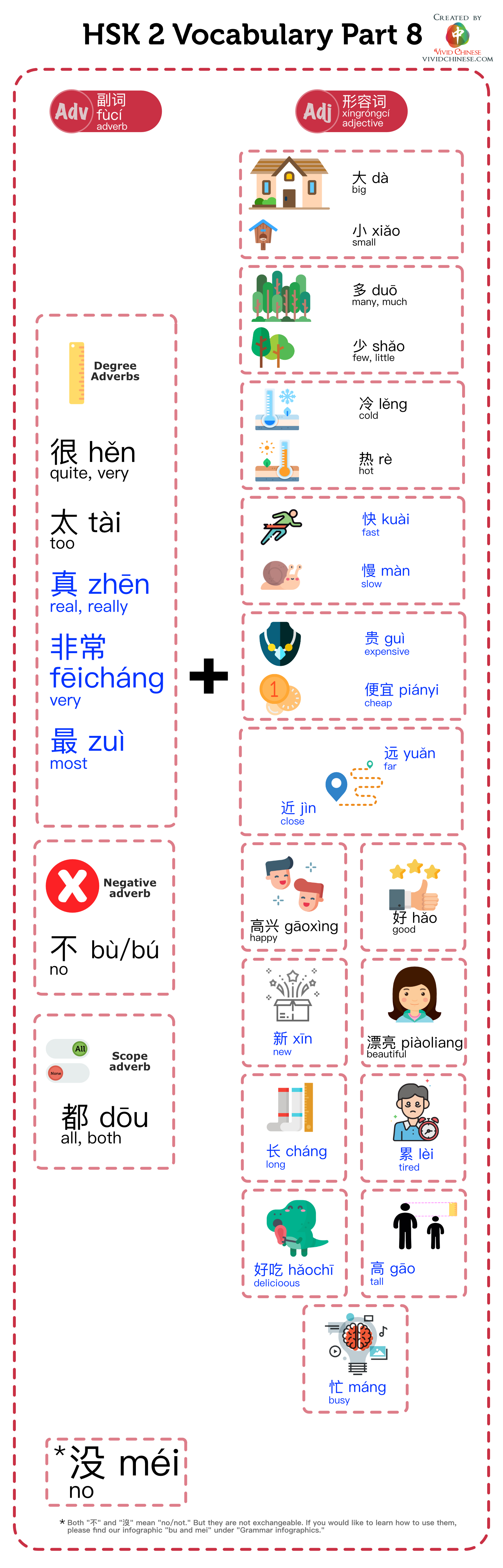 HSK 2 Vocabulary (Part 8) Infographic