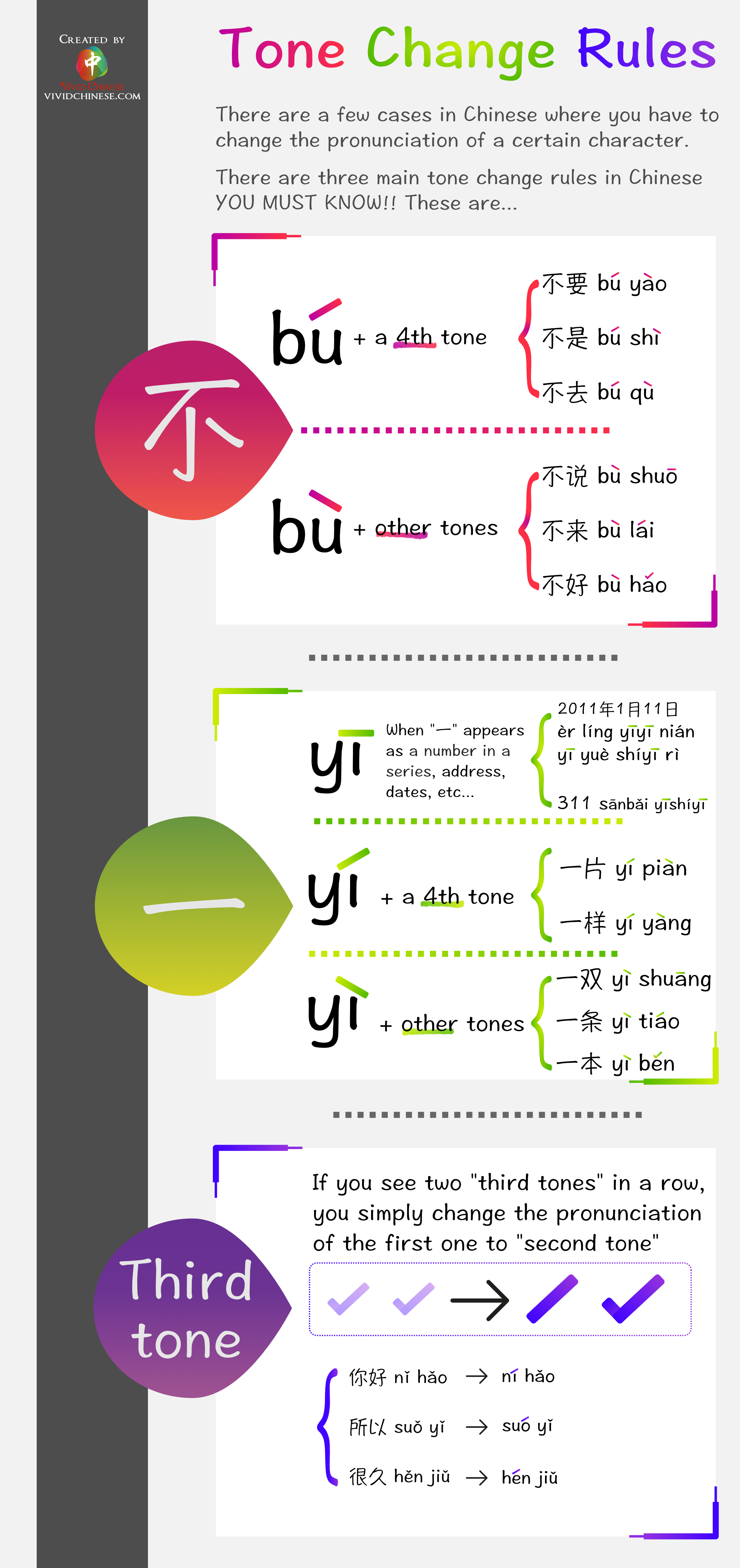 Tone Change Rules Chinese Simplified Version Infographic