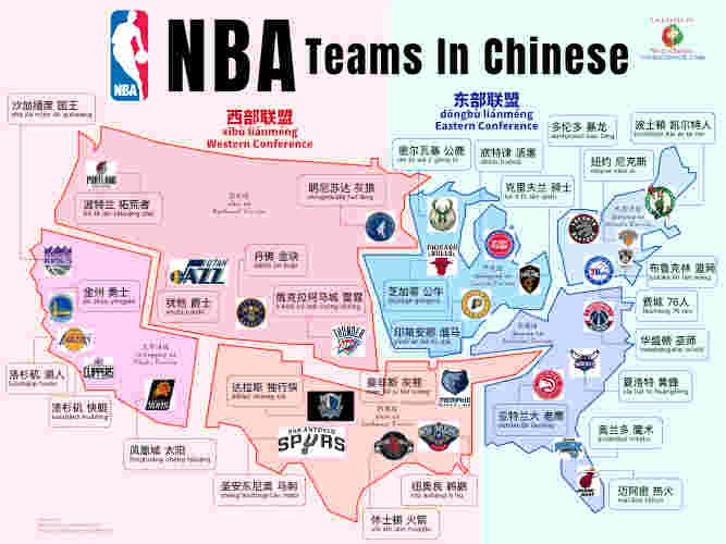 NBA teams in Chinese Poster