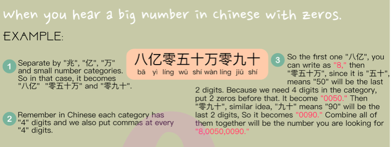 big number in Chinese with zeros example