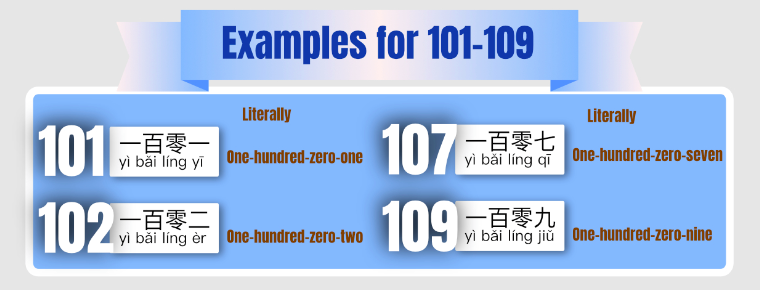 Chinese numbers 101-109