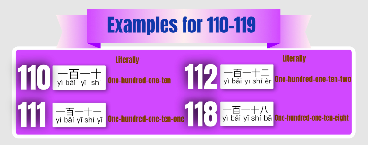 Chinese numbers 110-119
