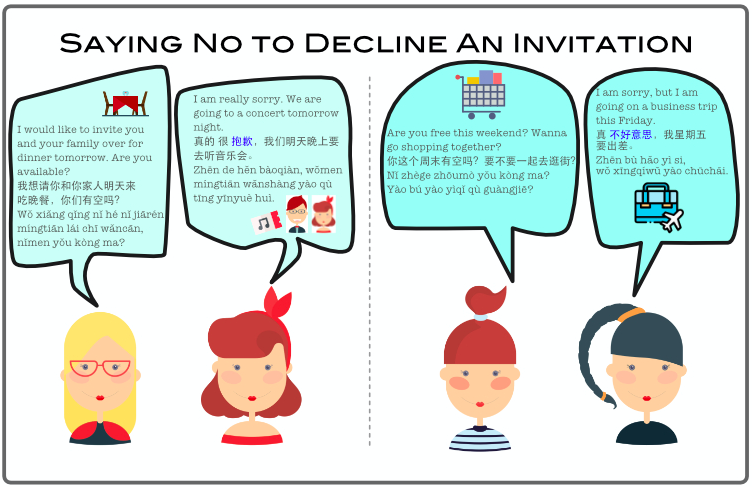 Saying No to Decline An Invitation