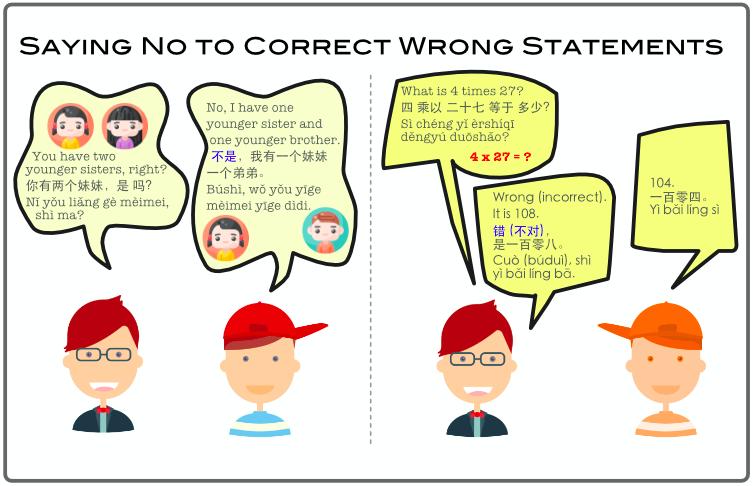 Saying No to Correct Wrong Statements