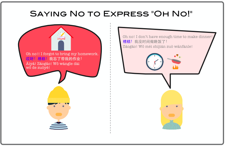 "How to say no in Chinese: Saying No to Express ""Oh No!"""