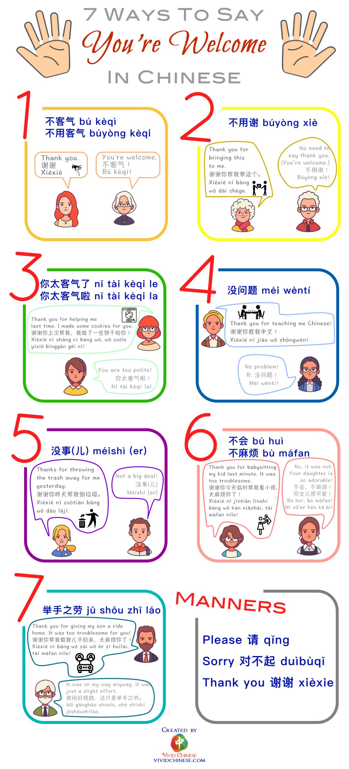 You're Welcome in Mandarin Chinese Infographic