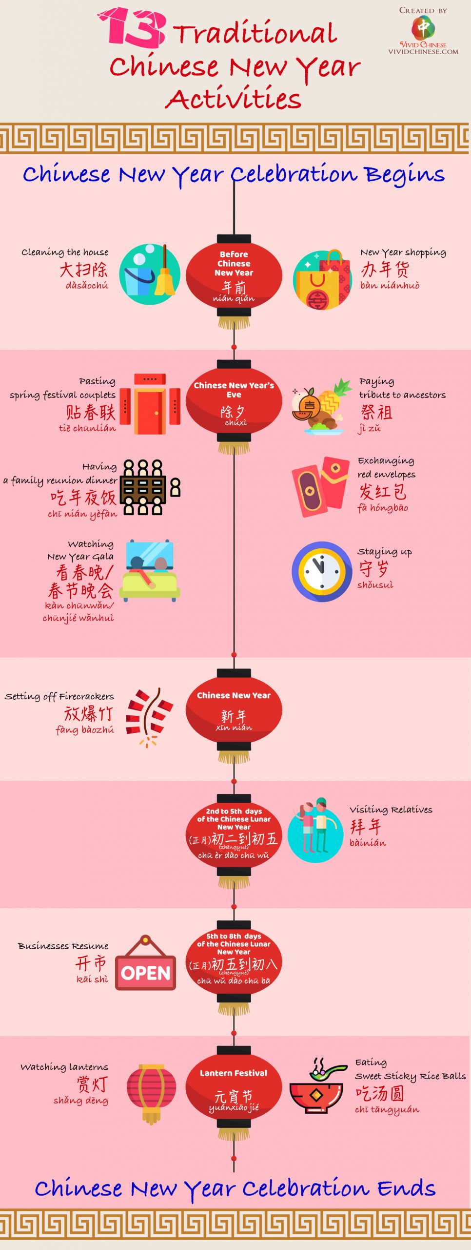 Chinese-new-year-activities