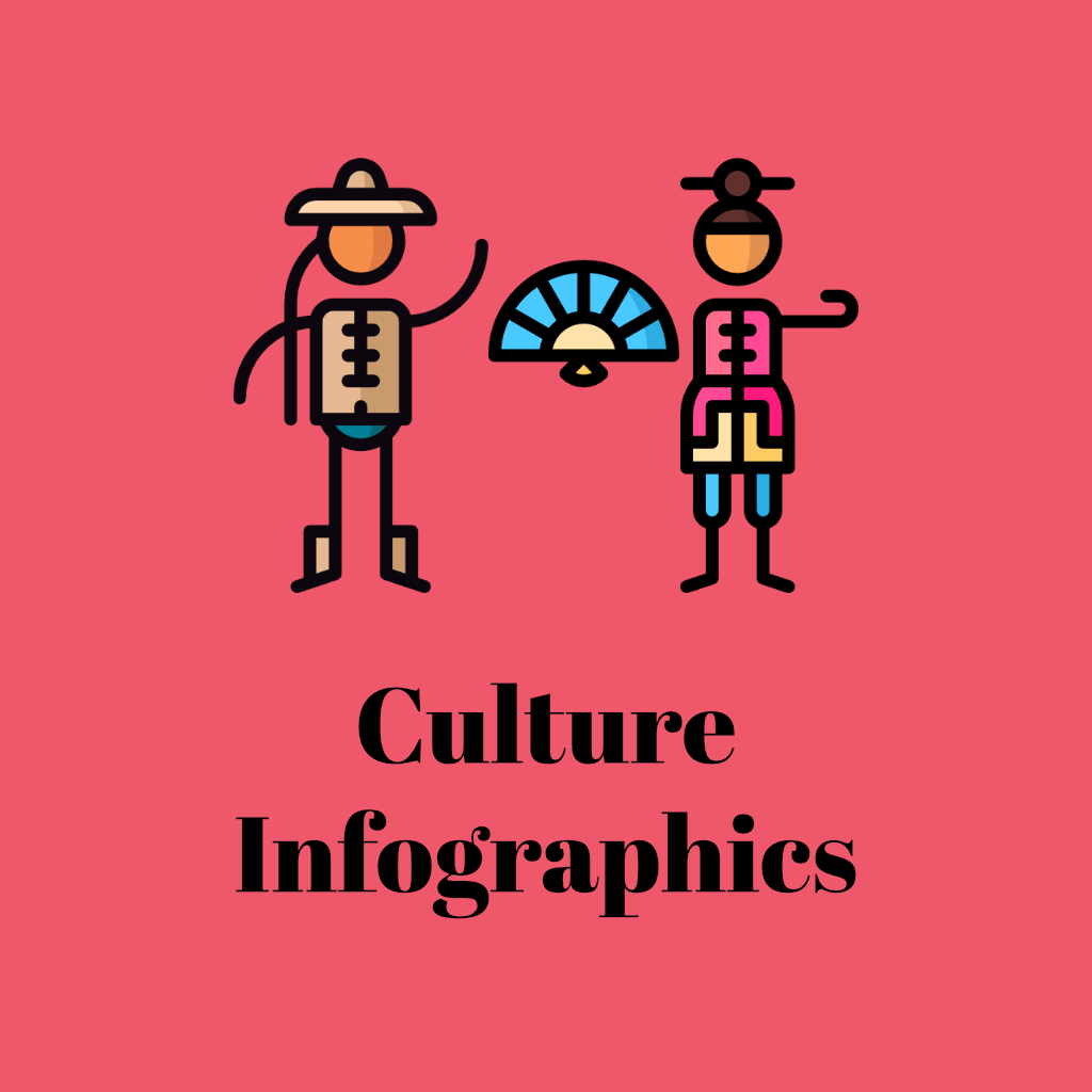 culture infographics cover