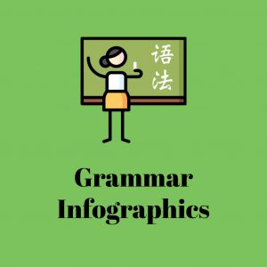 grammar infographics cover