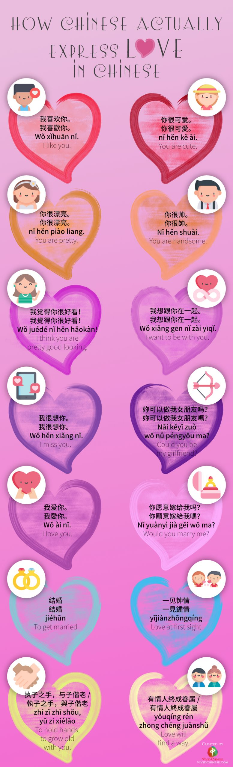 How Chinese Actually Express love In Mandarin Chinese infographic