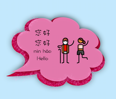 Hello (honor) in Chinese