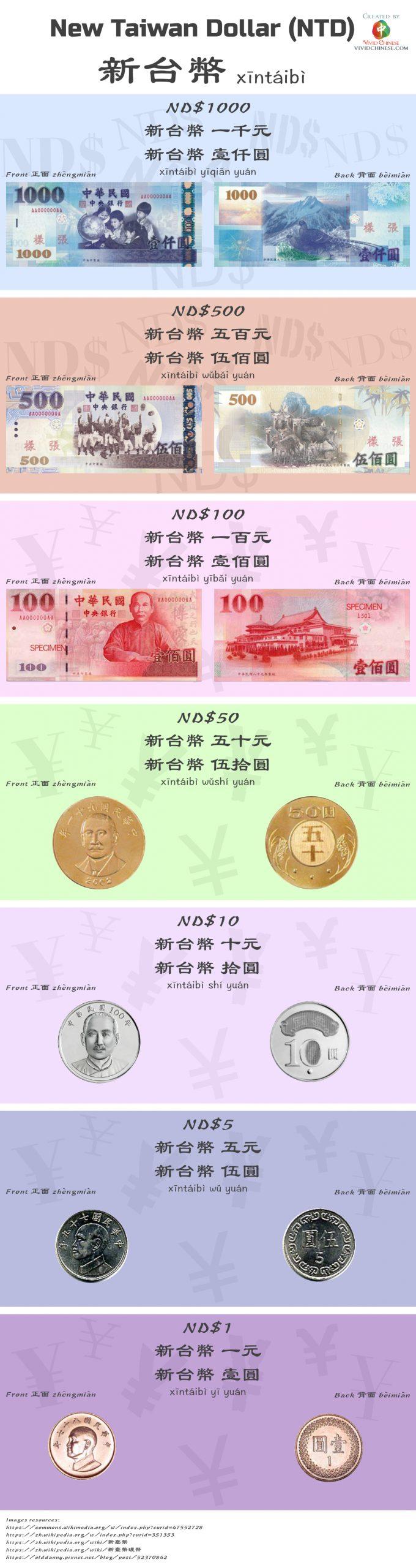 NTD money in Chinese