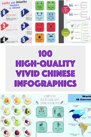 100-High-Quality-VividChinese-infographics