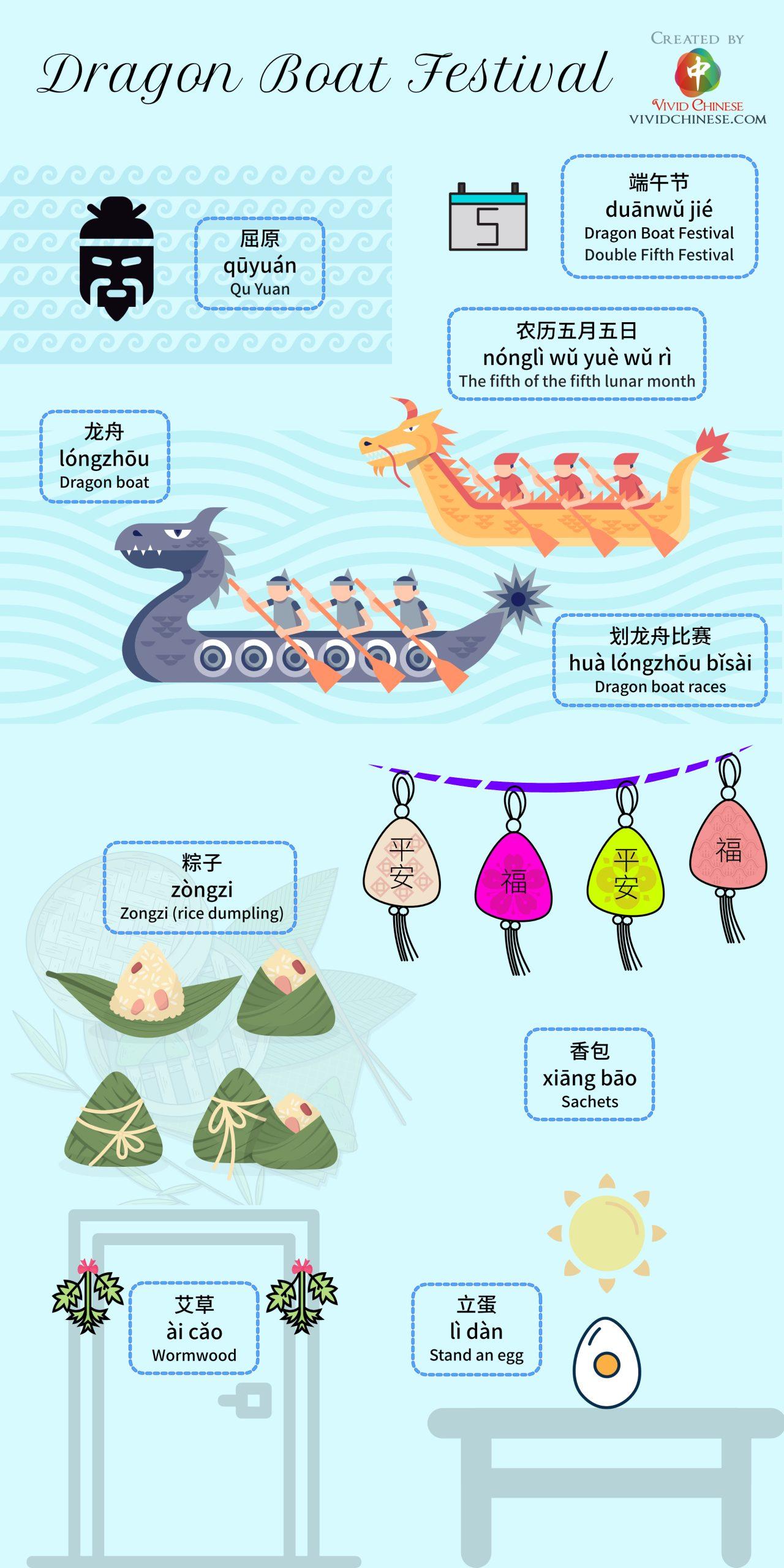 dragon boat festival SC