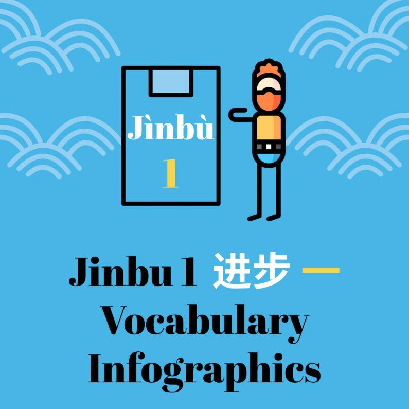 Jinbu (进步 jìnbù) 1 Chapter 1 Vocabulary Infographics