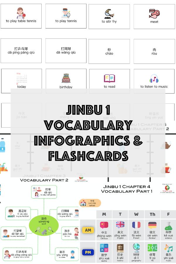 Jinbu 1 infographics and flashcards