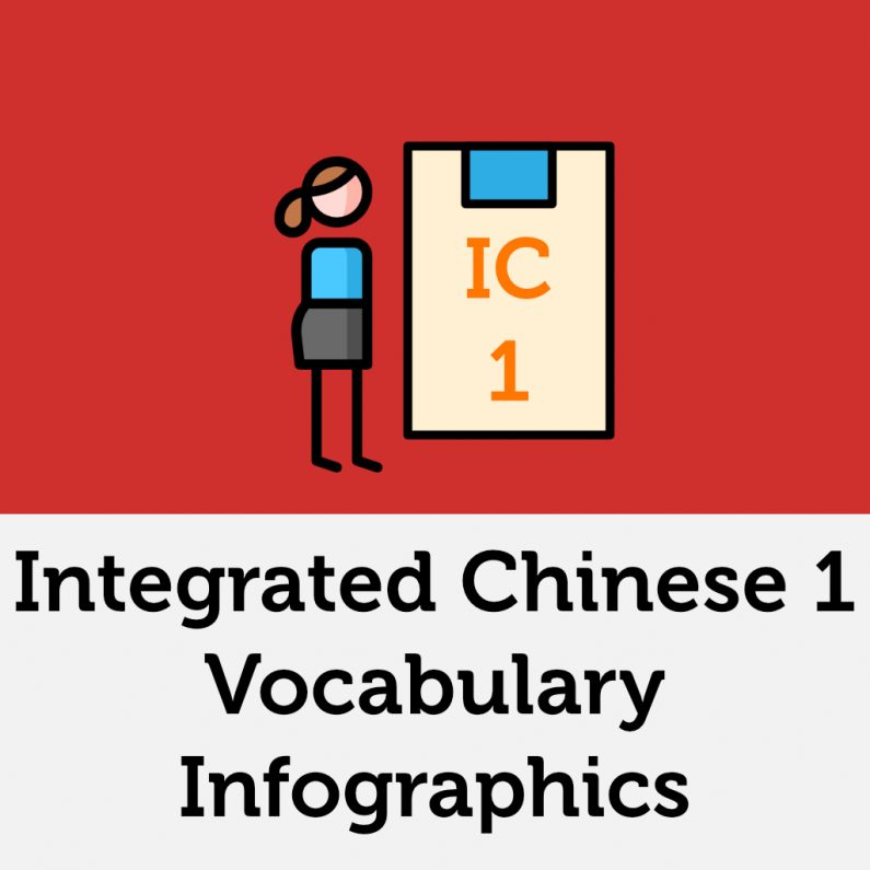 Integrated Chinese Volume 1 Lesson 1-2 Vocabulary