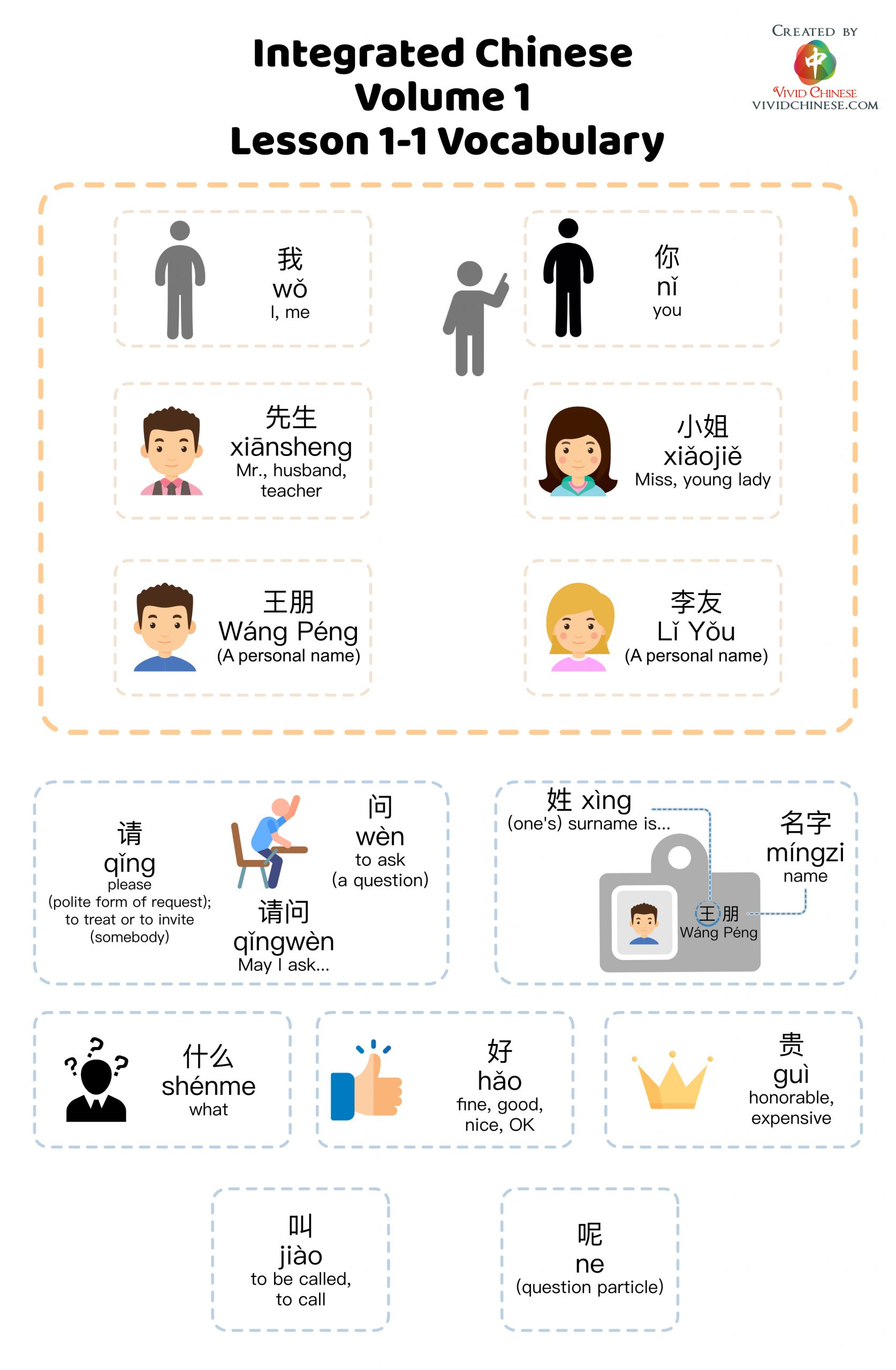 Integrated Chinese V1 L1 vocabulary infographic