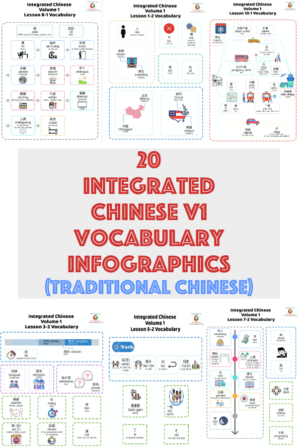 Integrated Chinese-V1-TV-pintrest