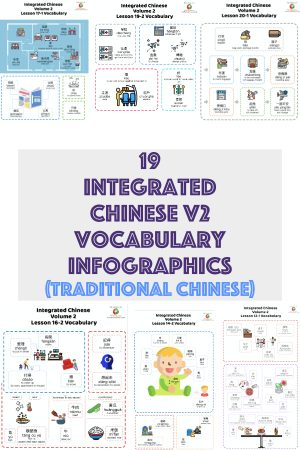 Integrated Chinese IC V2