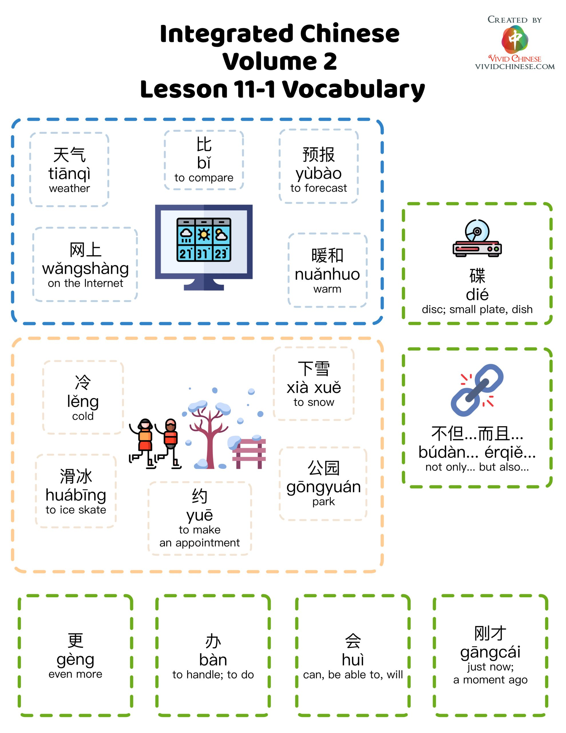 Integrated Chinese V2 L11-1 Vocabulary Infographic