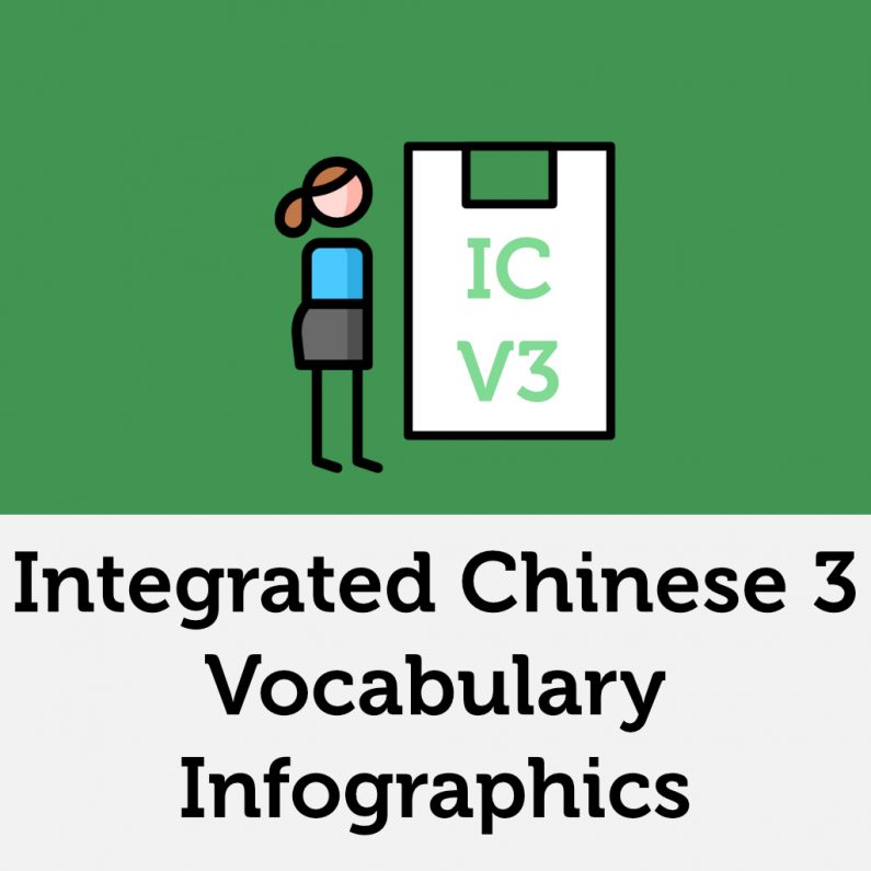 Integrated Chinese Volume 3 Lesson 1 Vocabulary