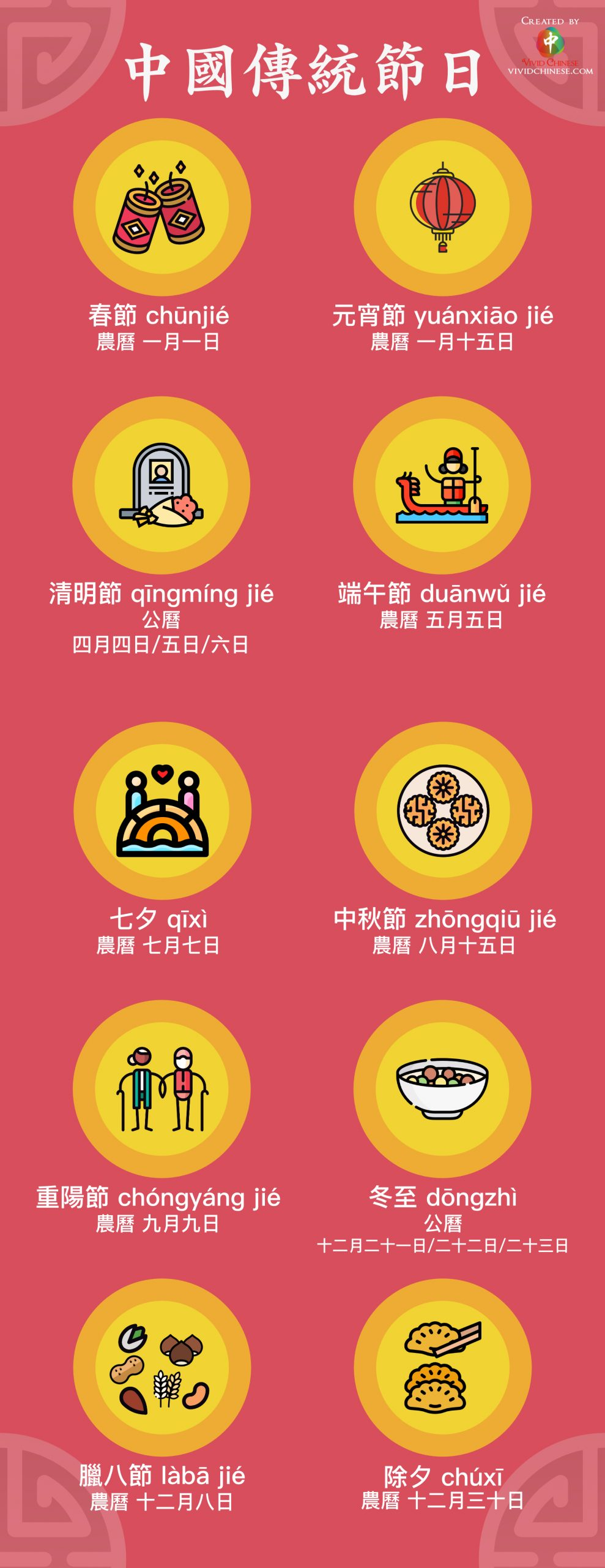 Traditional Chinese Holidays Infographic - Traditional Character Version