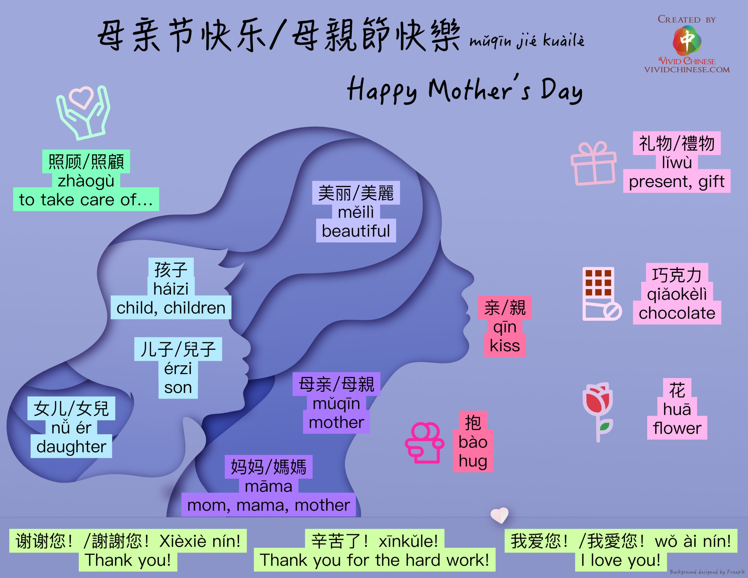happy Mother's Day vocabulary infographic