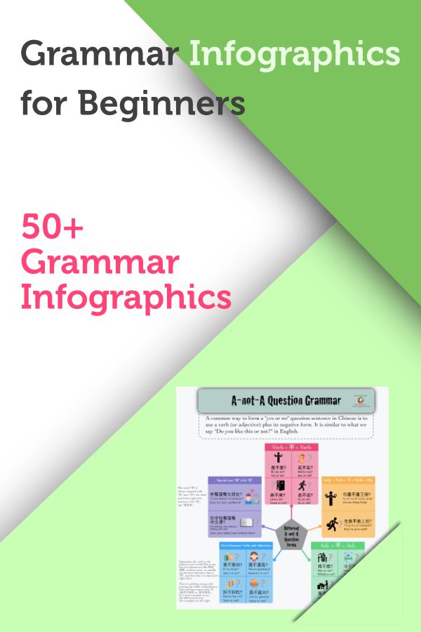 50 Beginner grammar Infographics front cover