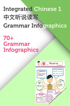 Integrated Chinese V1 Grammar infographics
