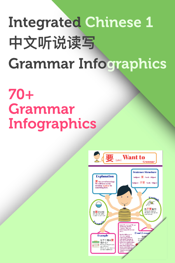 Integrated Chinese 1 Grammar Infographics