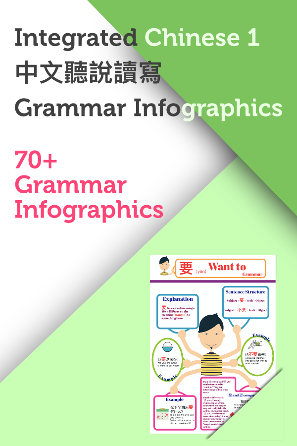 IC V1 grammar front cover TV
