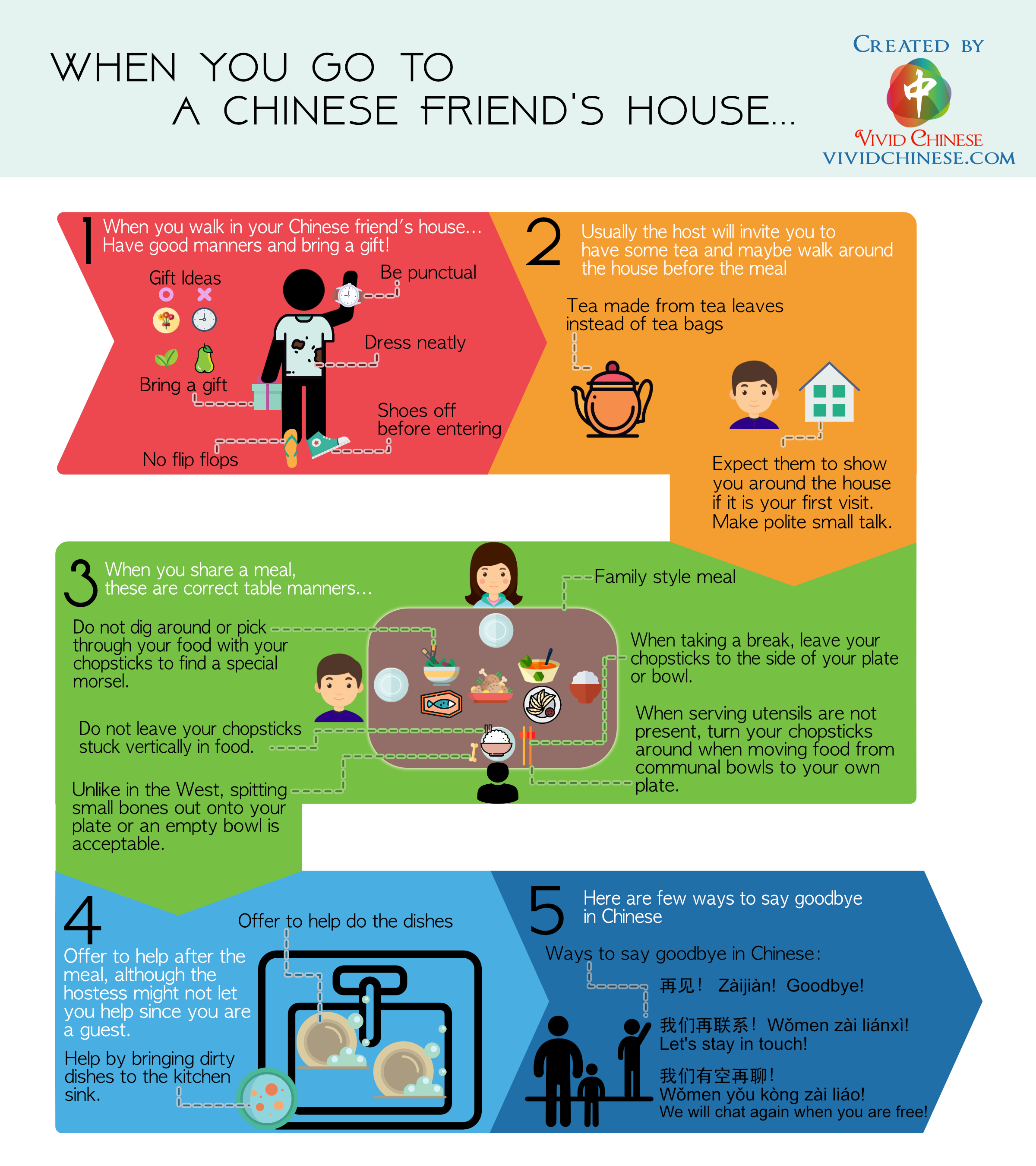 Visit a Chinese friend's house