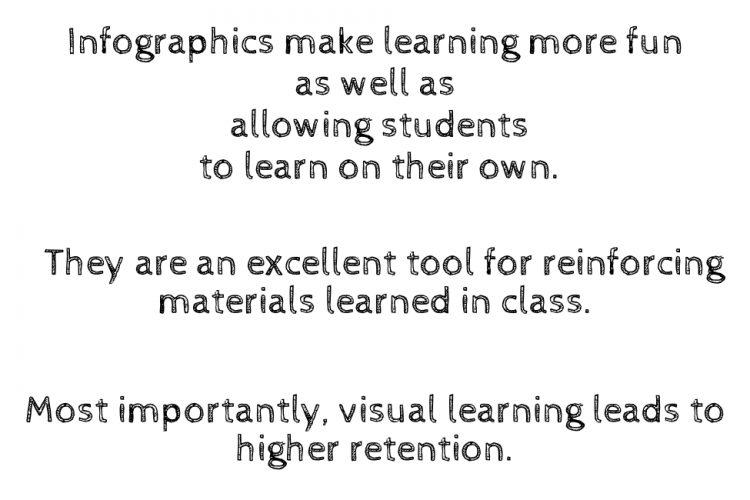 Grammar Infographics cover